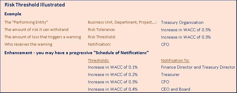 Risk Threshold Exhibit.png