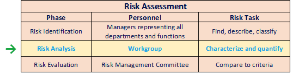 risk assessment graphic.png