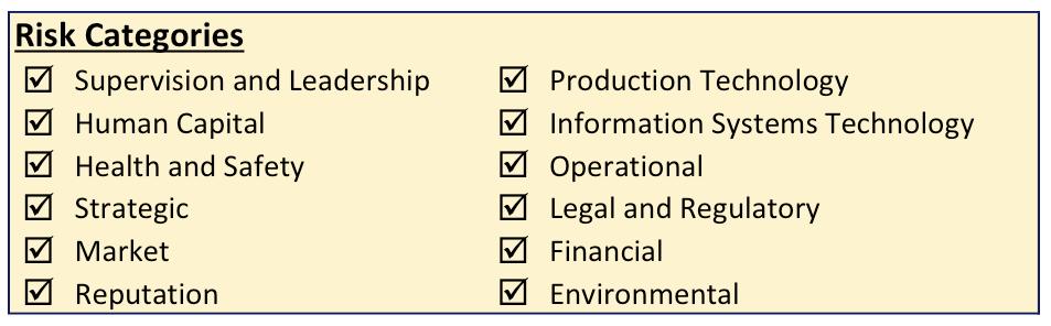 risk categories.png