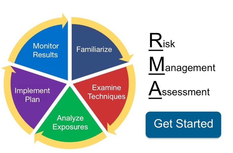 The ALS Group | Risk Management Assessment | TCoR